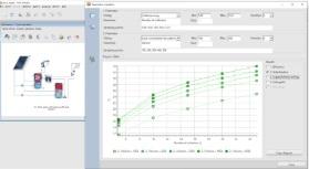 Tabla de datos de panel solar