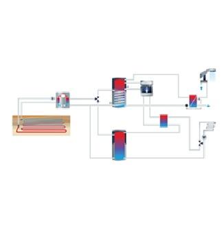 Sistema para planificación de sistemas de energía solar