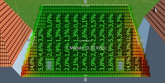Conexión de módulos de paneles optimizados