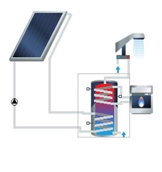 Sistema de software para diseño fotovoltaico T-Sol