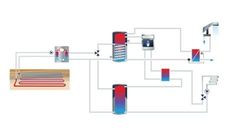 Diagrama de energía solar térmica